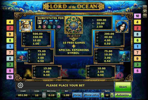 Payrate Lord Of The Ocean