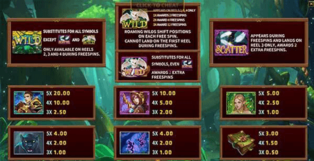 Payrate Enchanted Forest